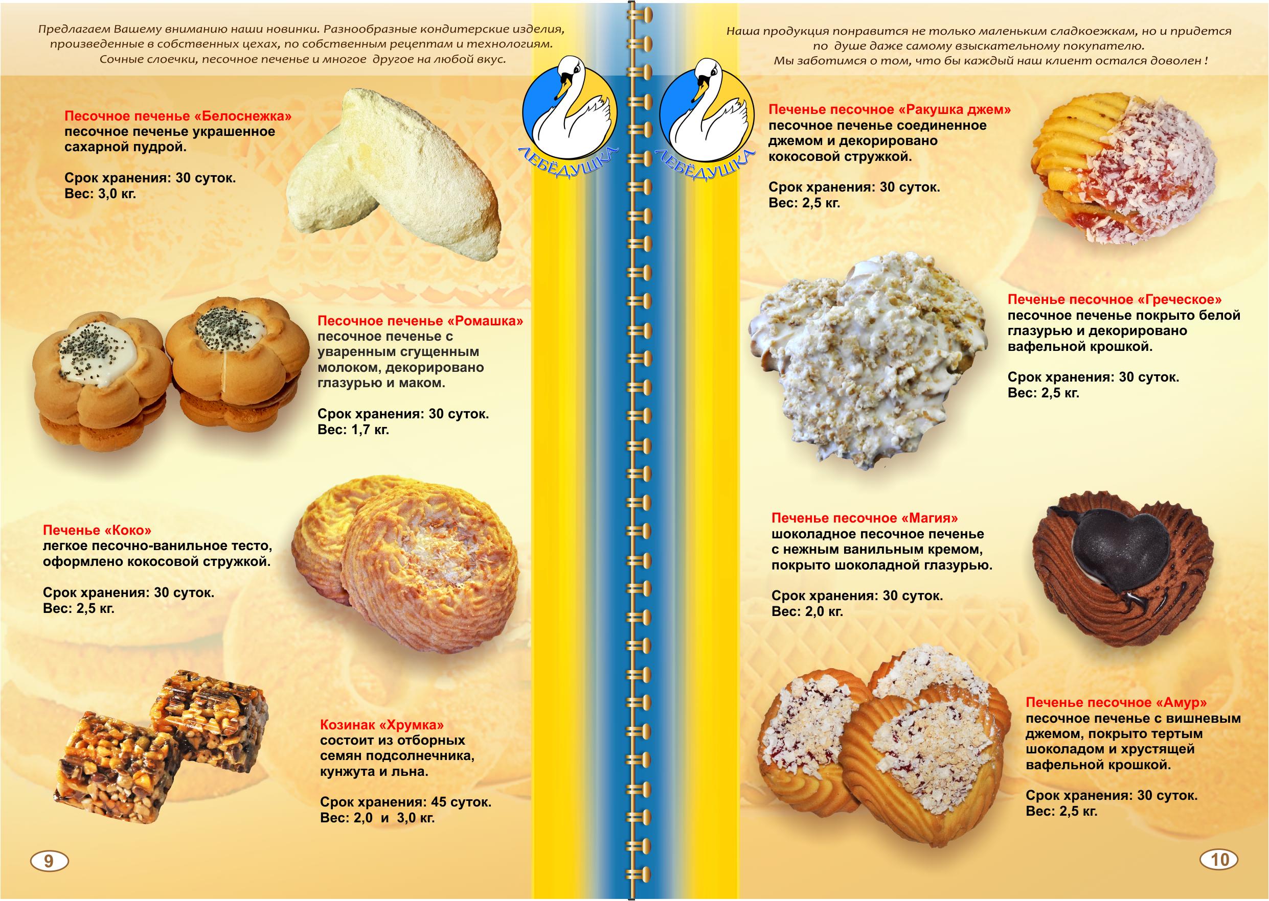 Пошаговые рецепты кондитерских